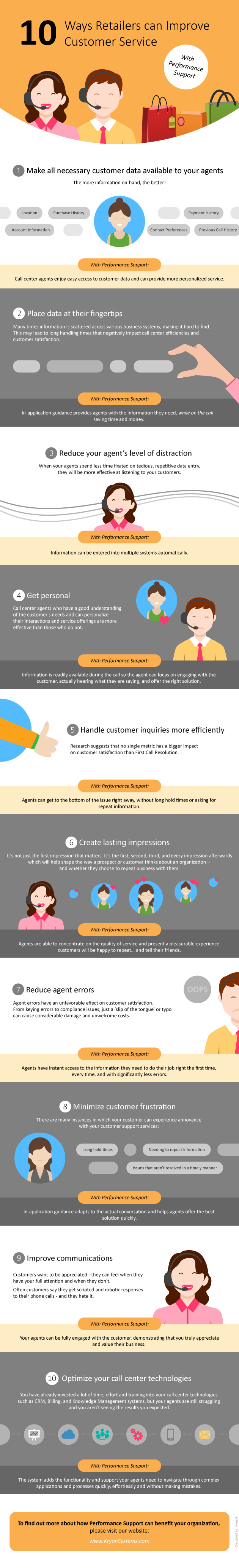 10-Ways-Retailers-can-Improve-Customer-Service.png