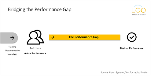 Performance_Gap_Bridging.png