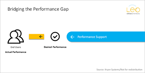 Performance_Gap_Bridging_PSS.png